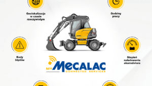SYSTEM TELEMATYCZNY MYMECALAC CONNECTED SERVICES